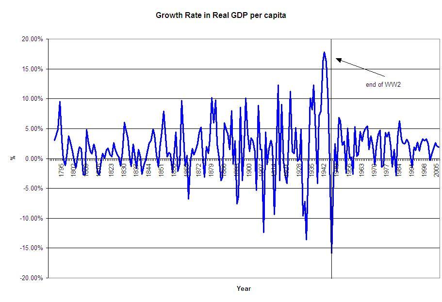 german economy after ww2