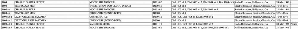 Dial 1004 variants A.jpg